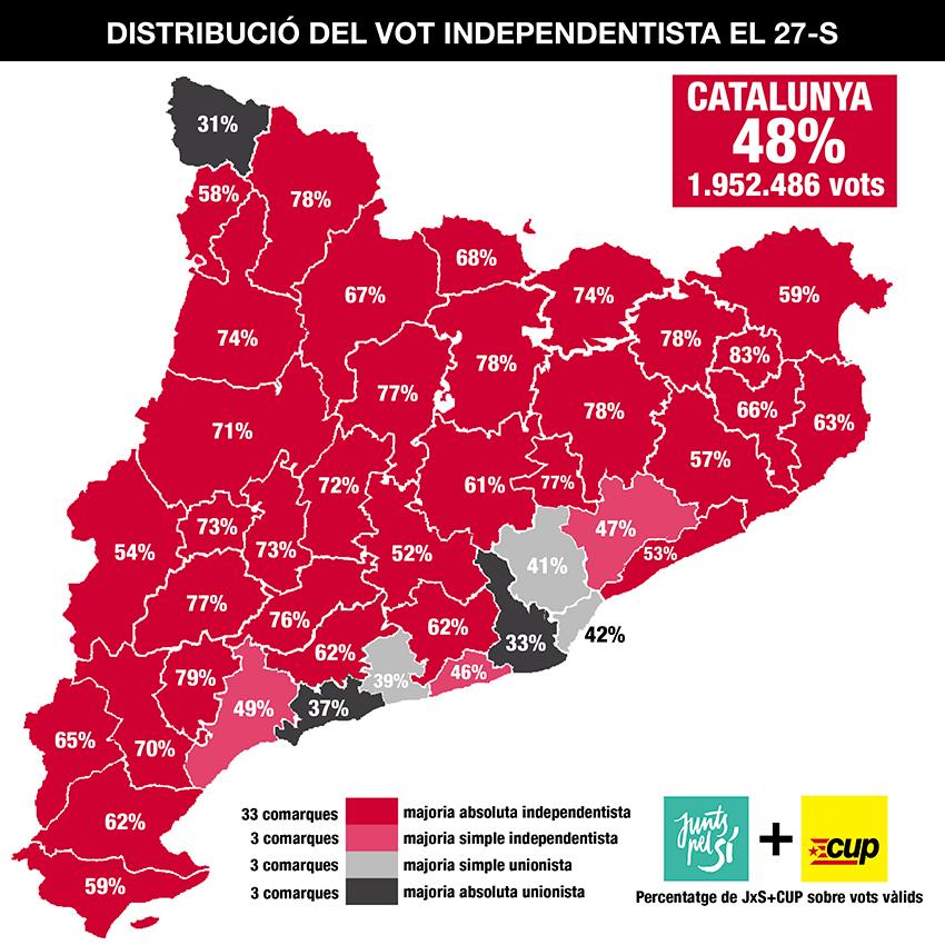 27-S_vot-independentista_CATALUNYA